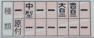 00_menkyokubun